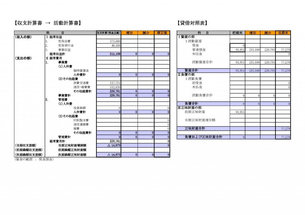 NPO法人日本ウパルパ協会 2015年活動計算書
